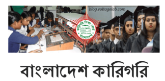 Diploma result
