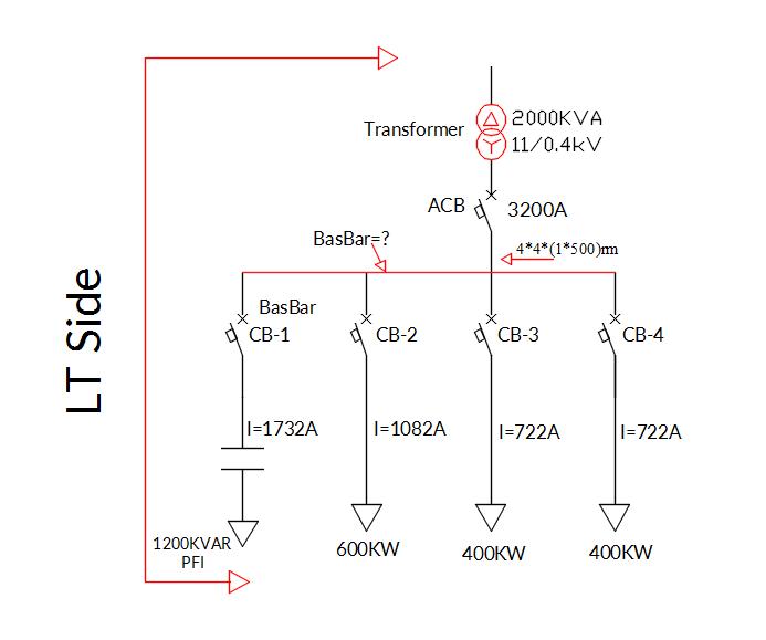 বাসবার হিসাব
