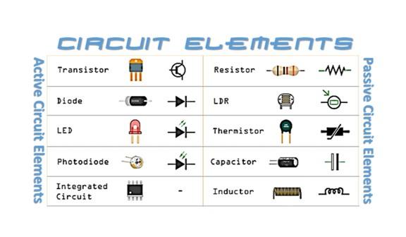 Circuit Elements