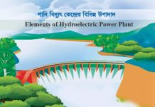 Elements of Hydroelectric Power Plant
