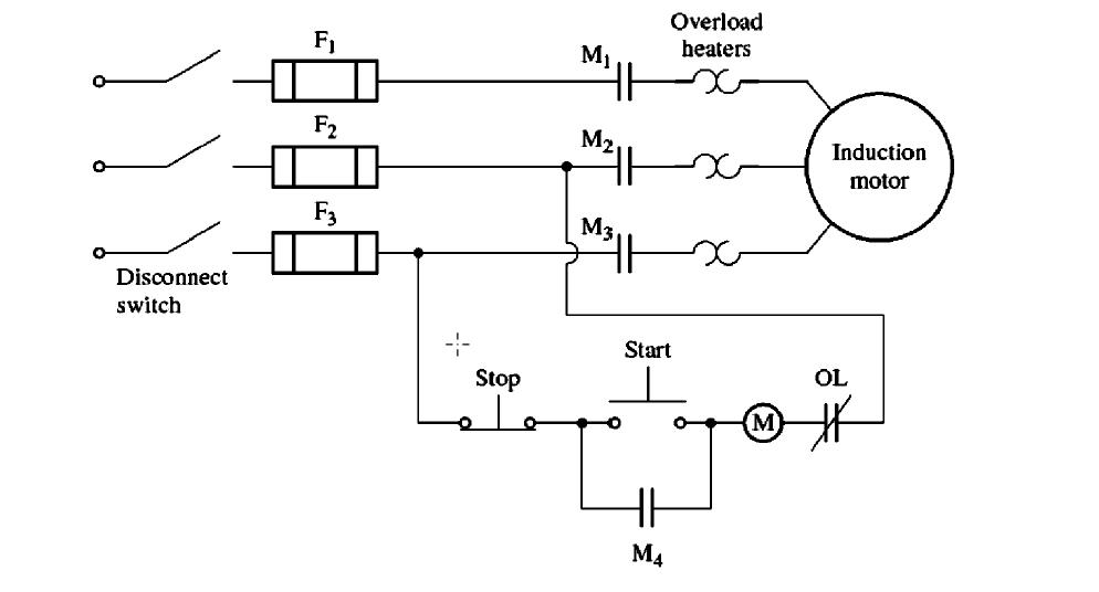 Magnetic Induction Motor Starter