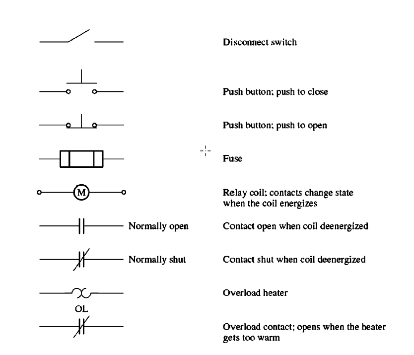 Magnetic Induction Motor Starter Symbols