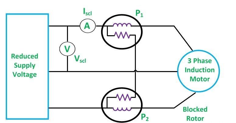 Blocked-Rotor-Test-fig