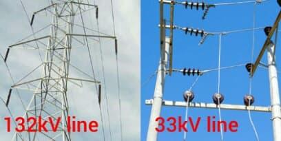 উপকেন্দ্র 132 kV এবং 33 kV লাইন